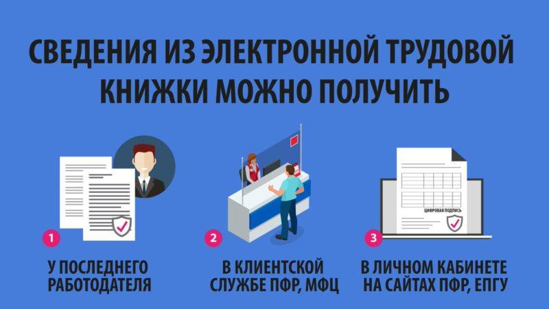 Электронная трудовая