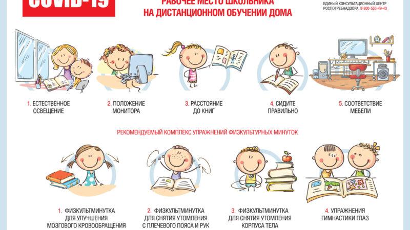 Организовать учебный процесс правильно!