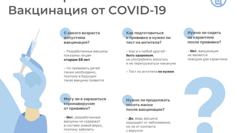 COVD-19. Как подготовиться к прививке